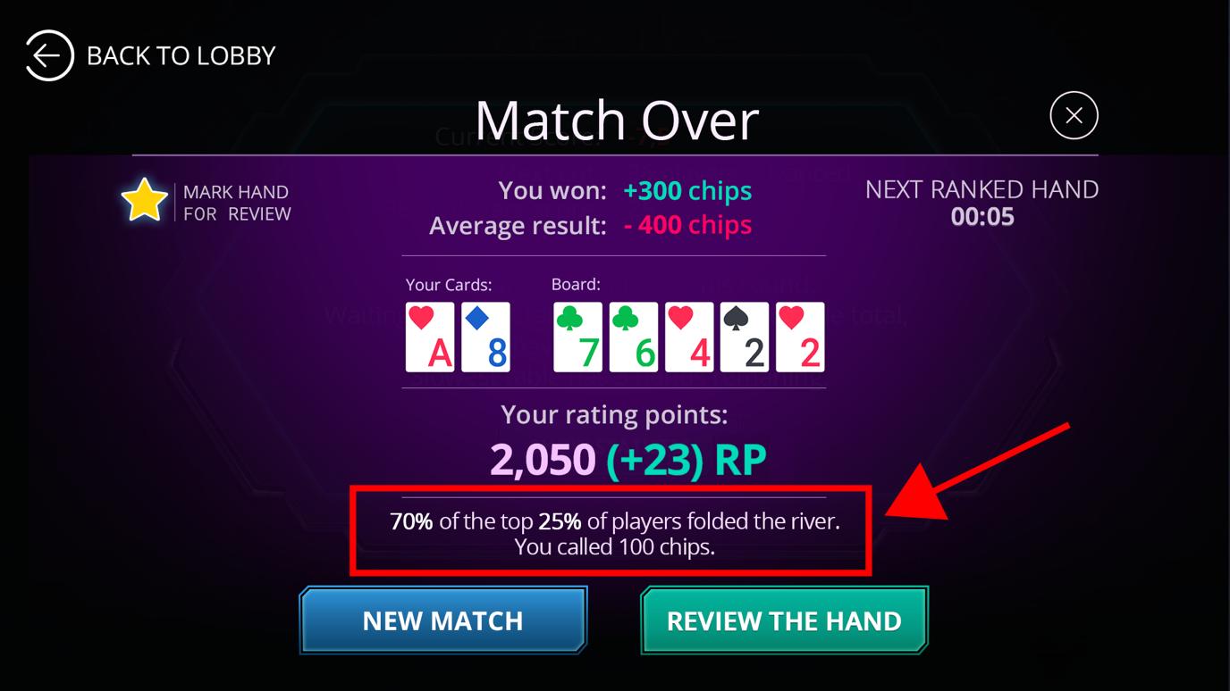Alpha Development Match Over Screen for Match Poker Online™